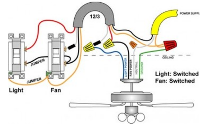 Harbor Breeze Ceiling Fan Wiring Diagram 4 Wire Fan Switch