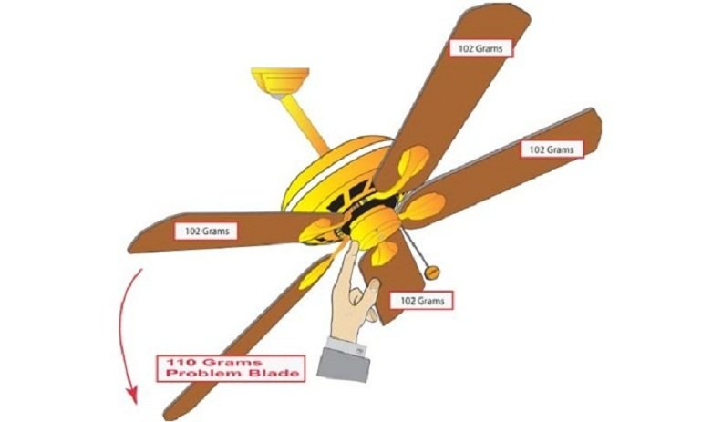 How to Prevent Wobbling Ceiling Fan Harbor breeze ceiling fan